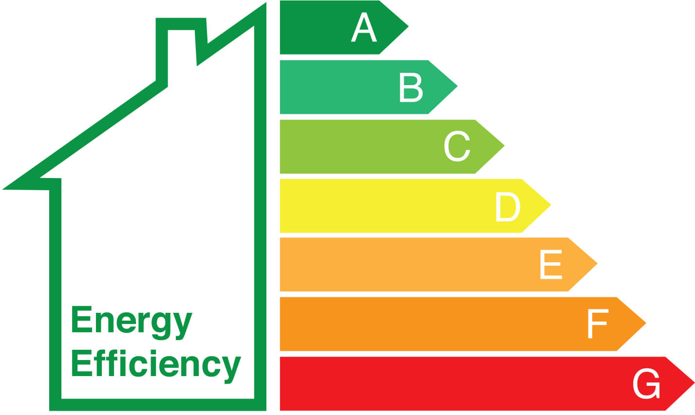 EPC Certificates are a key factor in selling your home